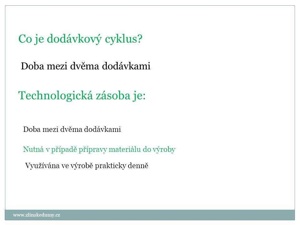 www.zlinskedumy.cz Co je dodávkový cyklus.