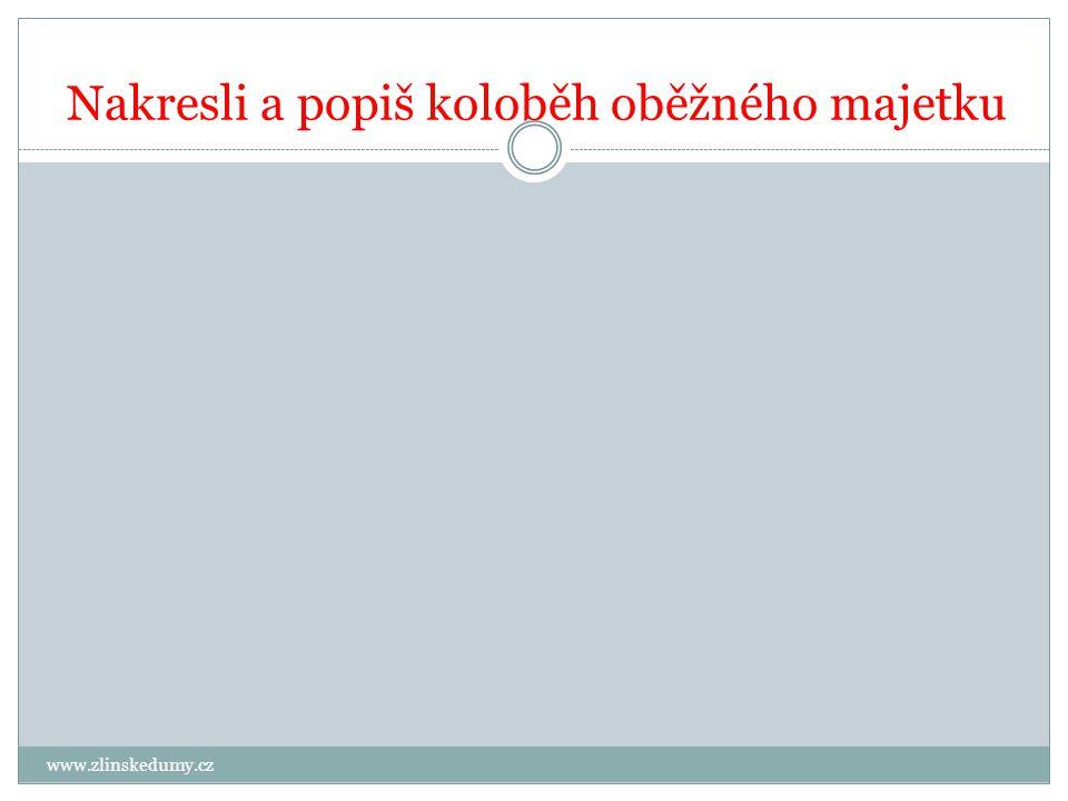 Nakresli a popiš koloběh oběžného majetku www.zlinskedumy.cz
