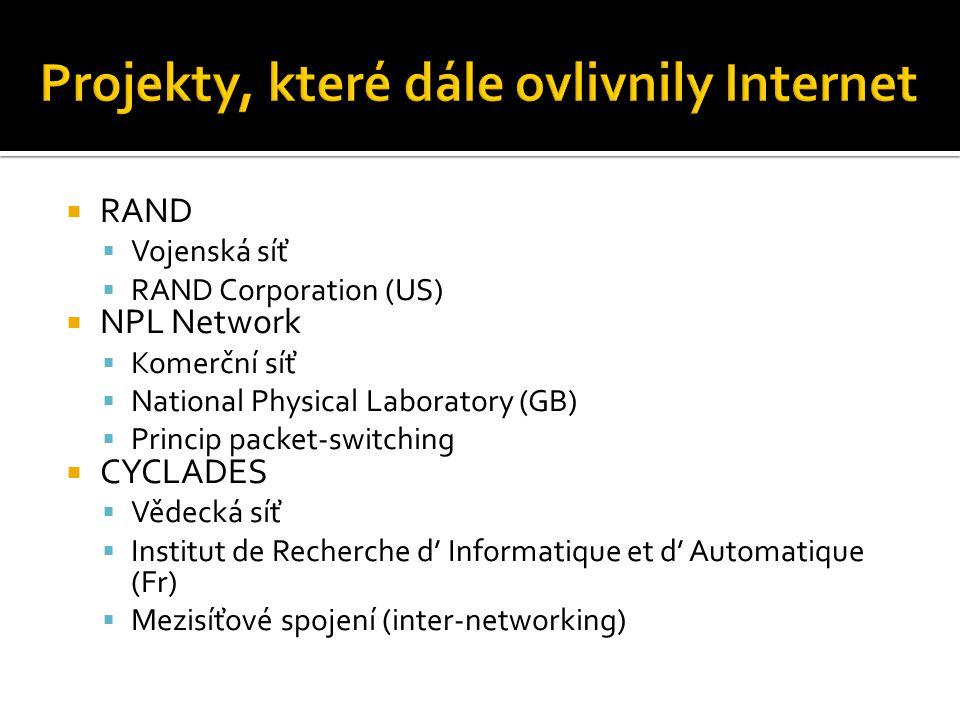  Struktura počítačové sítě je podle modelu TCP/IP rozdělena do 4 (někdy 5 vrstev) 1.