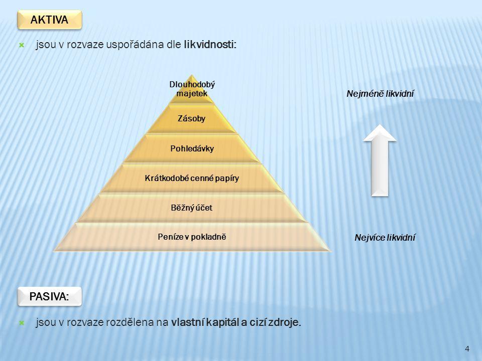4  jsou v rozvaze uspořádána dle likvidnosti:  jsou v rozvaze rozdělena na vlastní kapitál a cizí zdroje.