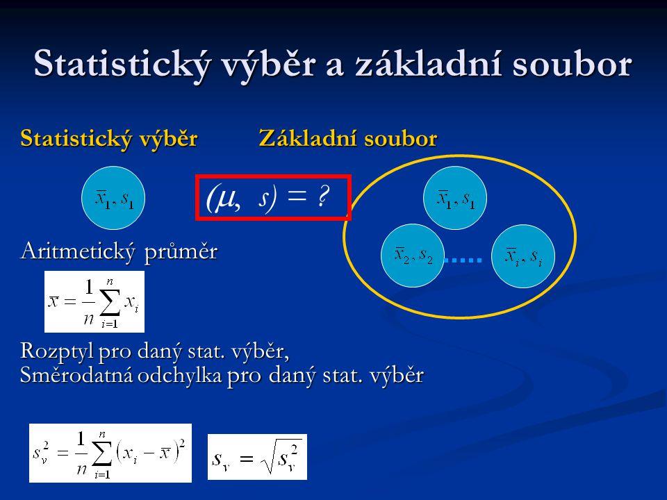 Statistický výběr a základní soubor Statistický výběr Základní soubor Aritmetický průměr Rozptyl pro daný stat. výběr, Směrodatná odchylka pro daný st