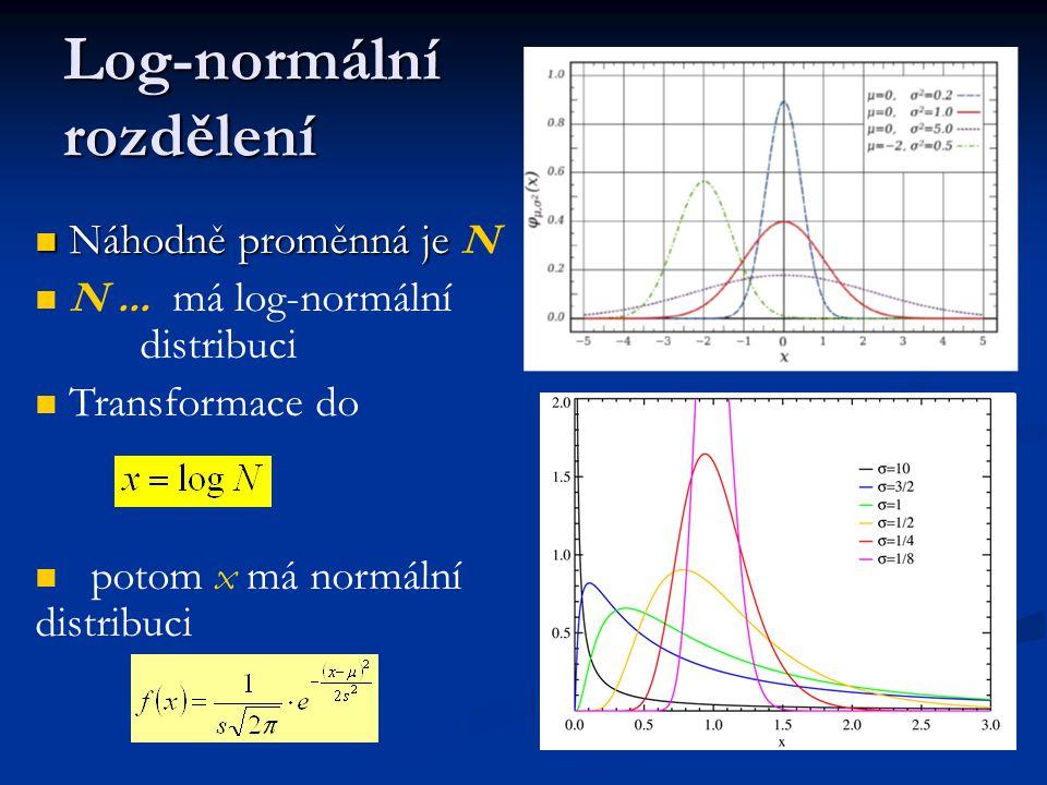 Log-normální rozdělení Náhodně proměnná je Náhodně proměnná je N N... má log-normální distribuci Transformace do potom x má normální distribuci