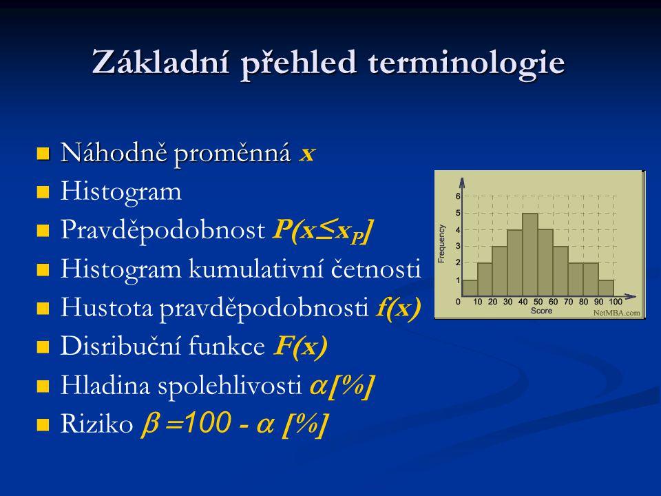 Základní přehled terminologie Náhodně proměnná Náhodně proměnná x Histogram Pravděpodobnost P(x≤x P ] Histogram kumulativní četnosti Hustota pravděpod