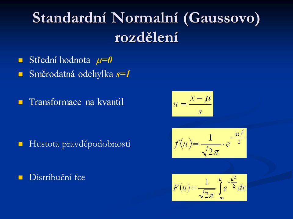 Normalní (Gaussovo) rozdělení  1  s……68,2%,  1  s……68,2%,  2  s……95,4%,  2  s……95,4%,  3  s…….99,7%  3  s…….99,7% u p … statistické tabulky, software (EXCEL, STATISTICA..) u p … statistické tabulky, software (EXCEL, STATISTICA..)
