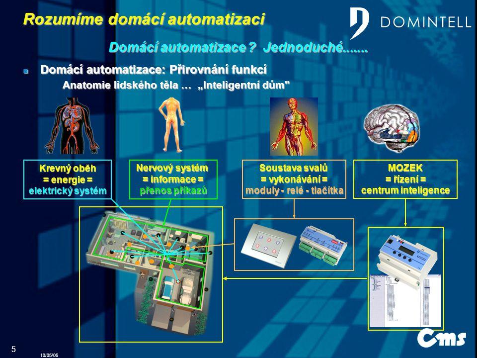 10/05/06 5 Rozumíme domácí automatizaci Domácí automatizace: Přirovnání funkcí Domácí automatizace: Přirovnání funkcí Domácí automatizace .