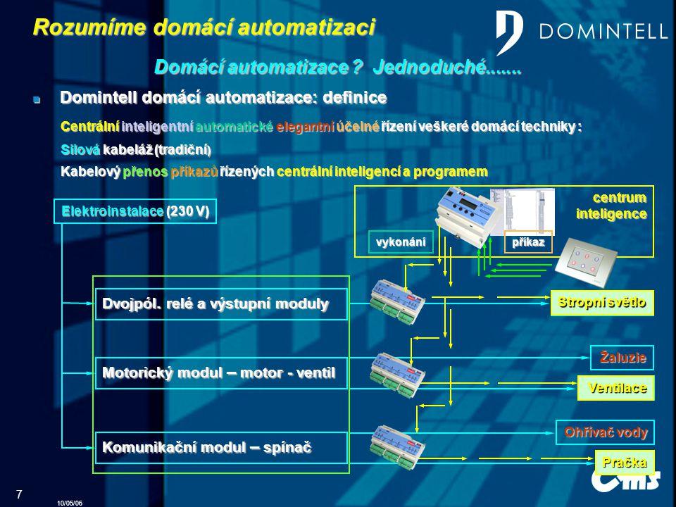 10/05/06 7 Rozumíme domácí automatizaci Domácí automatizace .