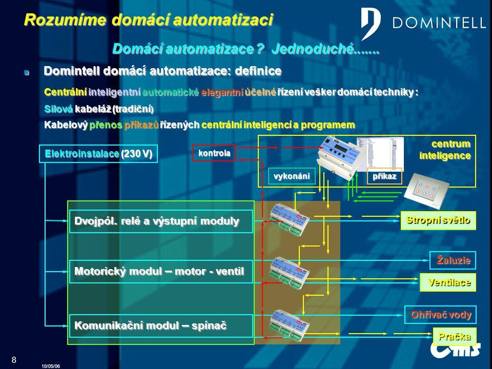 10/05/06 8 Rozumíme domácí automatizaci Domácí automatizace .