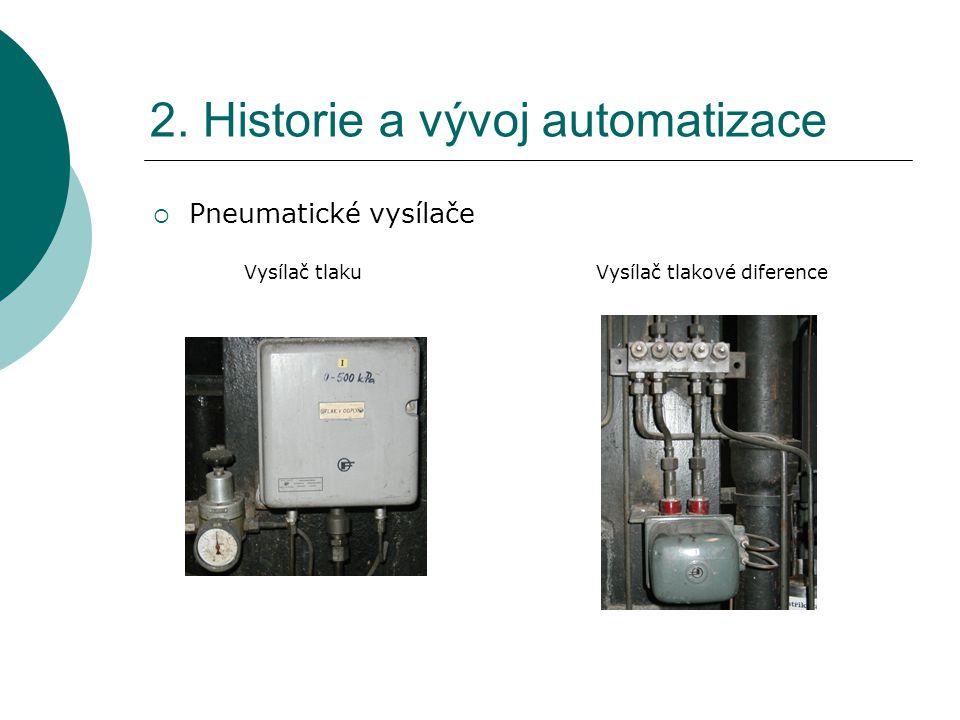 2. Historie a vývoj automatizace  Pneumatické vysílače Vysílač tlaku Vysílač tlakové diference