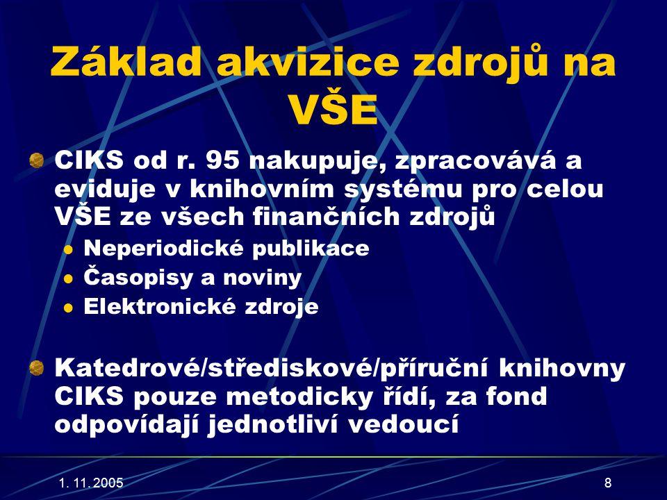 1. 11. 20058 Základ akvizice zdrojů na VŠE CIKS od r.