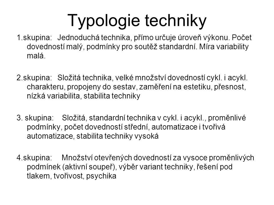 Typologie techniky 1.skupina: Jednoduchá technika, přímo určuje úroveň výkonu.