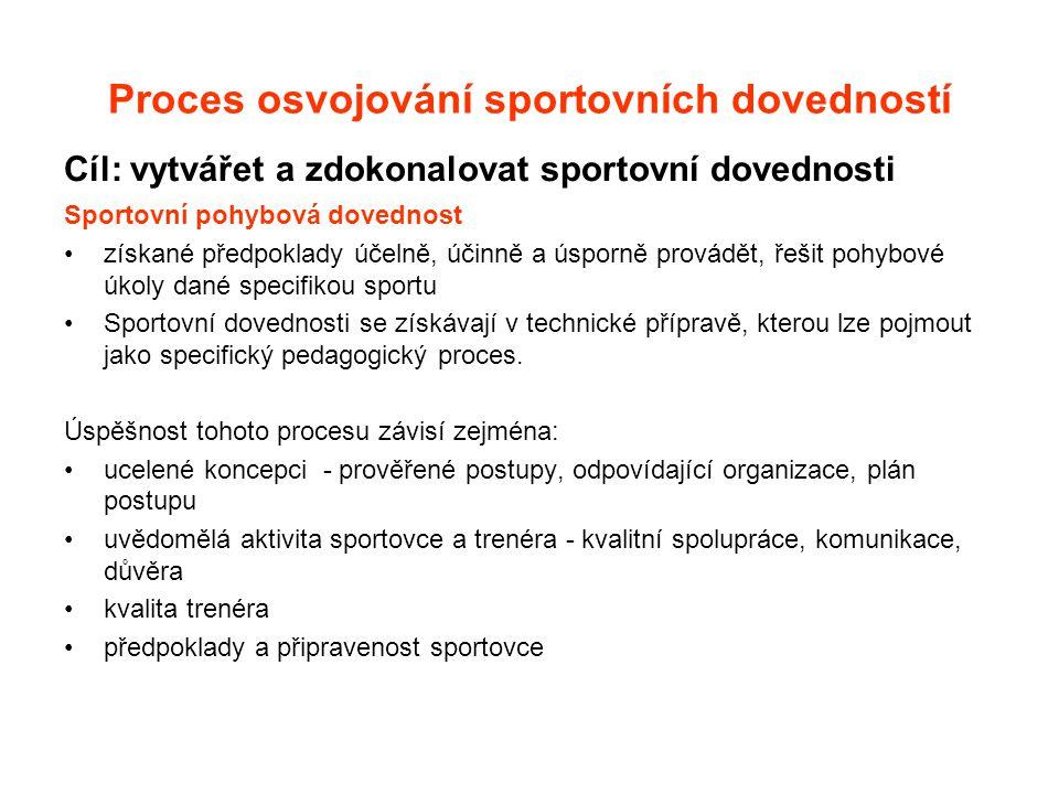 Proces osvojování sportovních dovedností Cíl: vytvářet a zdokonalovat sportovní dovednosti Sportovní pohybová dovednost získané předpoklady účelně, účinně a úsporně provádět, řešit pohybové úkoly dané specifikou sportu Sportovní dovednosti se získávají v technické přípravě, kterou lze pojmout jako specifický pedagogický proces.