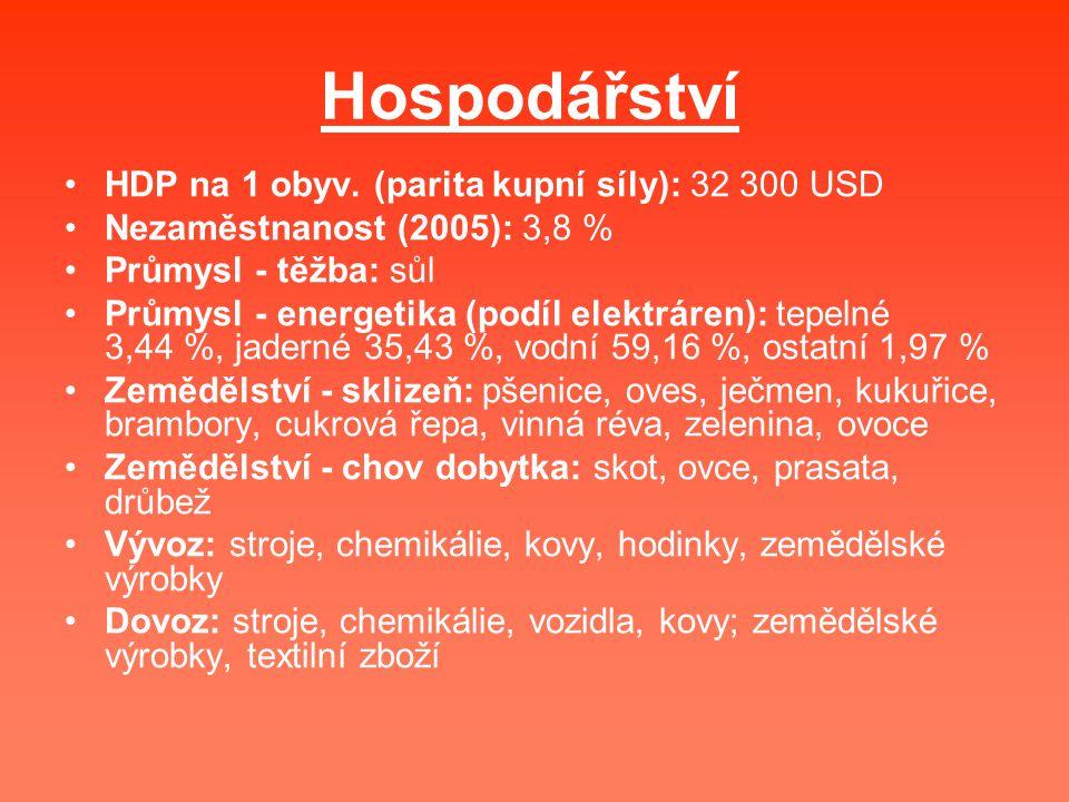 Hospodářství HDP na 1 obyv. (parita kupní síly): 32 300 USD Nezaměstnanost (2005): 3,8 % Průmysl - těžba: sůl Průmysl - energetika (podíl elektráren):