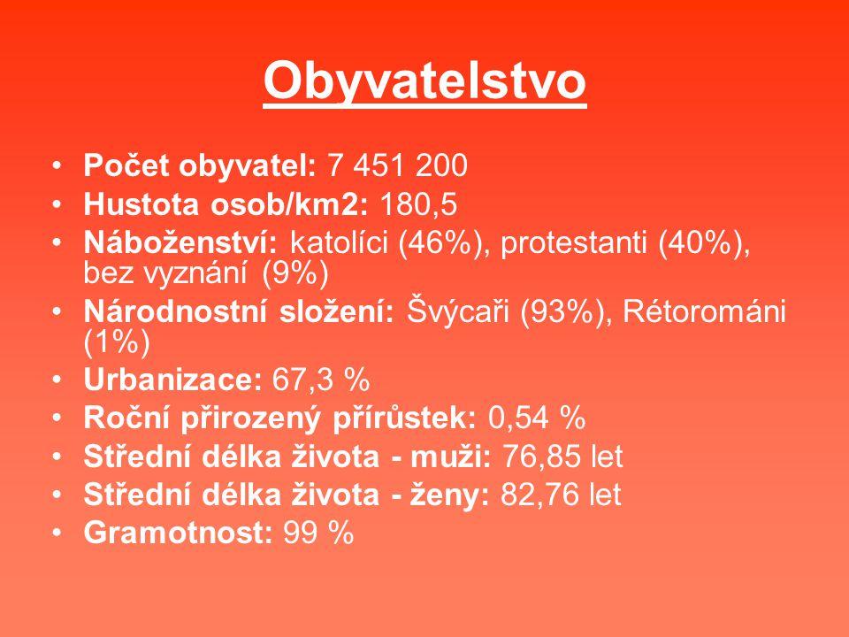 Obyvatelstvo Počet obyvatel: 7 451 200 Hustota osob/km2: 180,5 Náboženství: katolíci (46%), protestanti (40%), bez vyznání (9%) Národnostní složení: Š