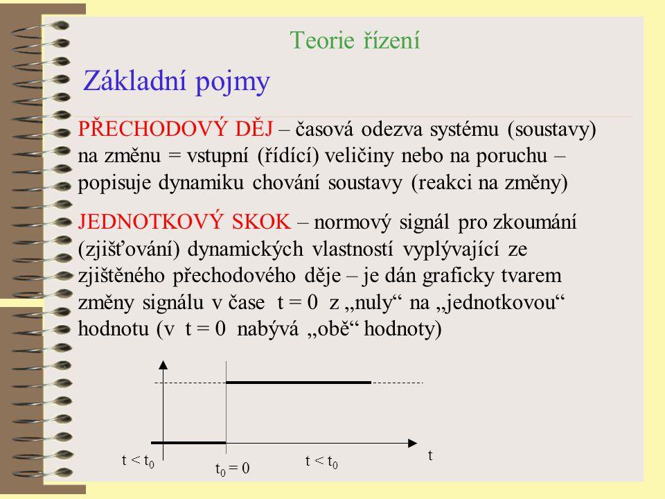 Teorie řízení Základní pojmy PŘECHODOVÝ DĚJ – časová odezva systému (soustavy) na změnu = vstupní (řídící) veličiny nebo na poruchu – popisuje dynamik