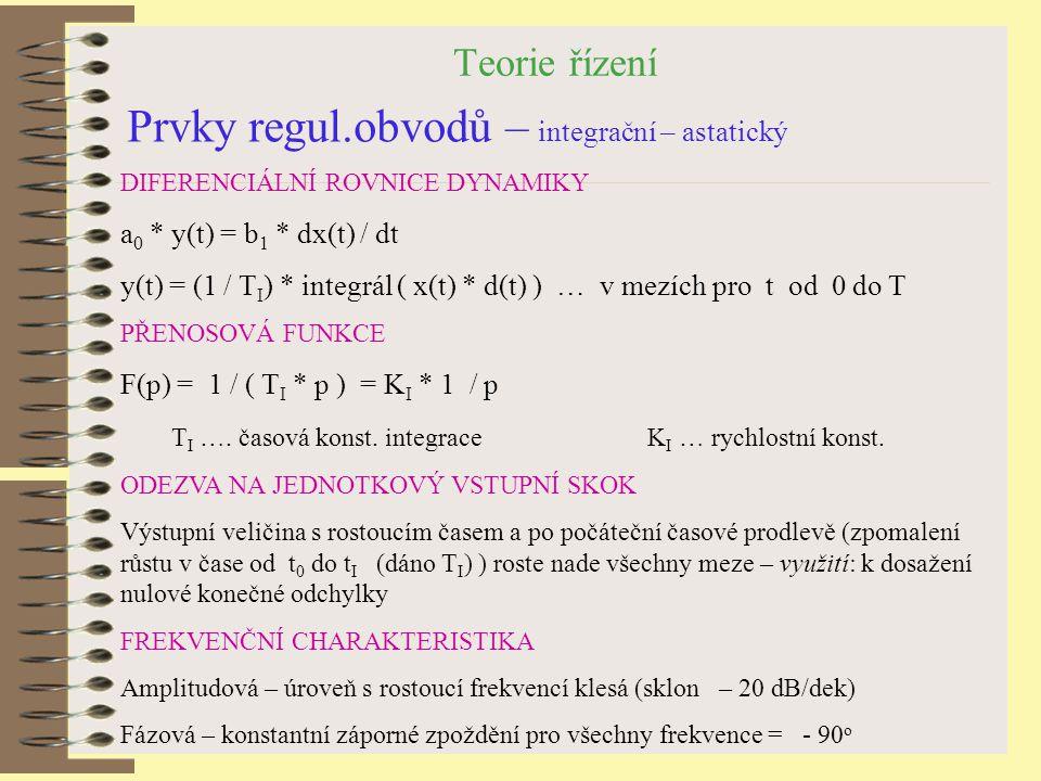 Teorie řízení Prvky regul.obvodů – integrační – astatický DIFERENCIÁLNÍ ROVNICE DYNAMIKY a 0 * y(t) = b 1 * dx(t) / dt y(t) = (1 / T I ) * integrál (