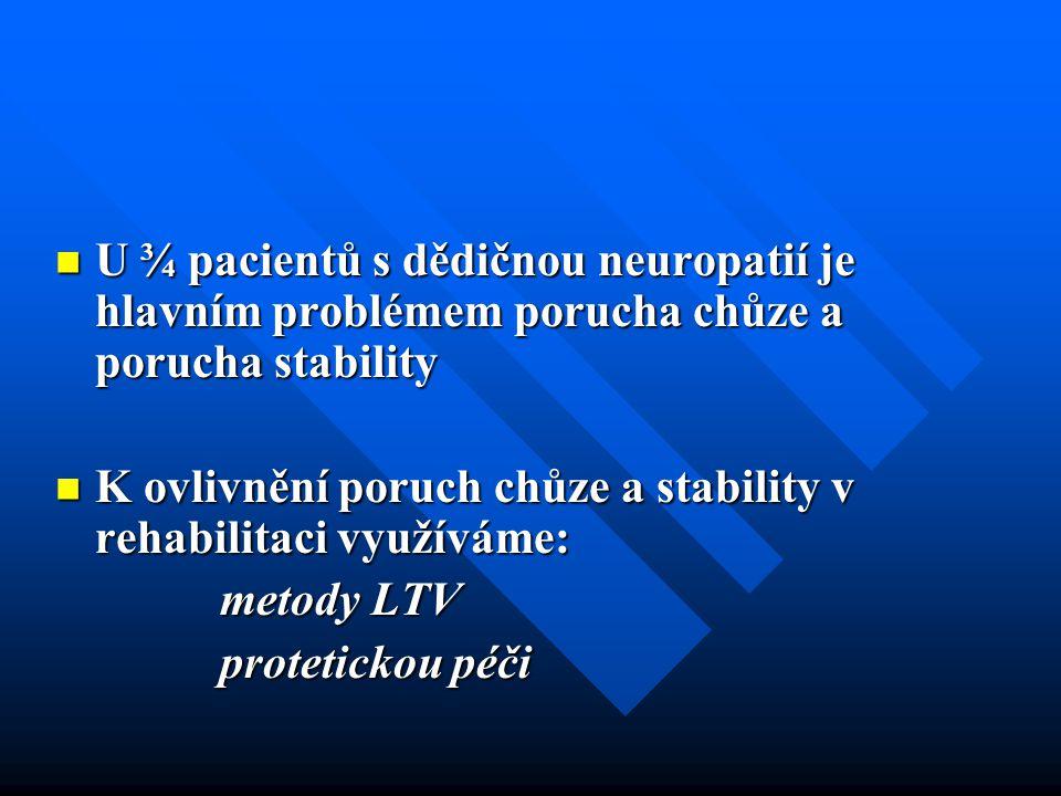 U ¾ pacientů s dědičnou neuropatií je hlavním problémem porucha chůze a porucha stability U ¾ pacientů s dědičnou neuropatií je hlavním problémem porucha chůze a porucha stability K ovlivnění poruch chůze a stability v rehabilitaci využíváme: K ovlivnění poruch chůze a stability v rehabilitaci využíváme: metody LTV metody LTV protetickou péči protetickou péči