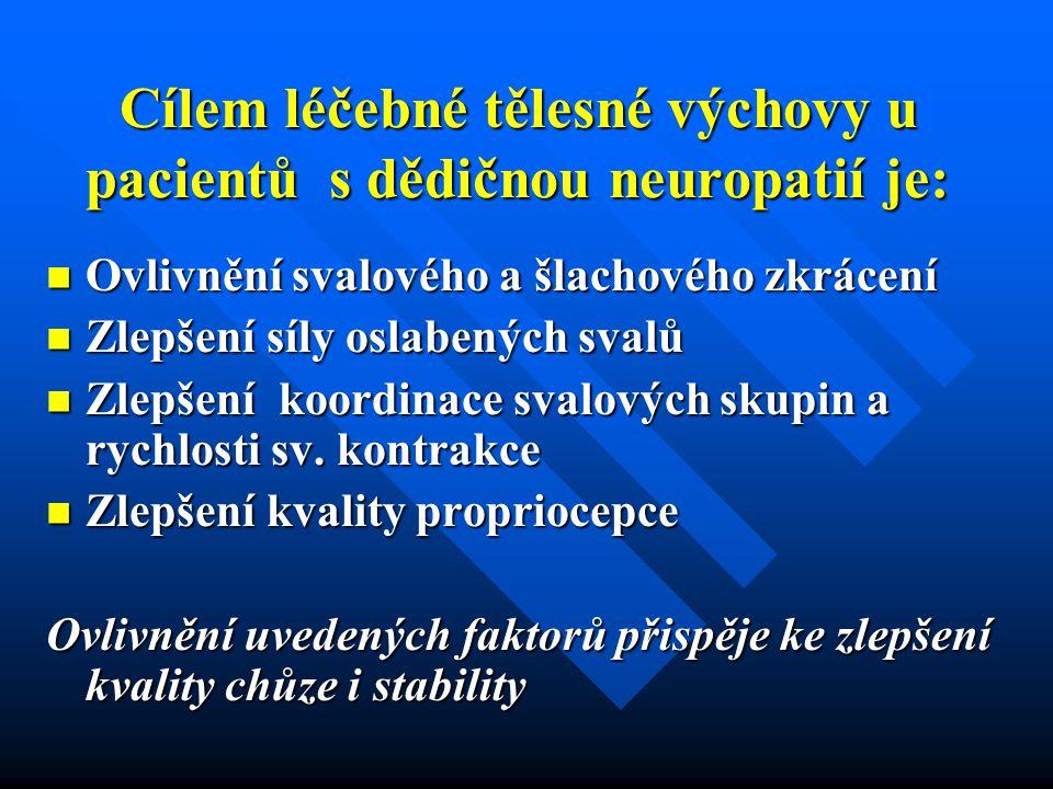Cílem léčebné tělesné výchovy u pacientů s dědičnou neuropatií je: Ovlivnění svalového a šlachového zkrácení Ovlivnění svalového a šlachového zkrácení Zlepšení síly oslabených svalů Zlepšení síly oslabených svalů Zlepšení koordinace svalových skupin a rychlosti sv.