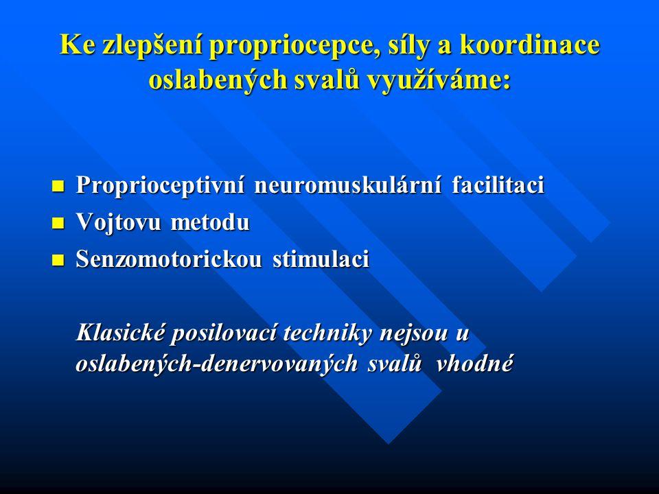 Ke zlepšení propriocepce, síly a koordinace oslabených svalů využíváme: Proprioceptivní neuromuskulární facilitaci Proprioceptivní neuromuskulární facilitaci Vojtovu metodu Vojtovu metodu Senzomotorickou stimulaci Senzomotorickou stimulaci Klasické posilovací techniky nejsou u oslabených-denervovaných svalů vhodné Klasické posilovací techniky nejsou u oslabených-denervovaných svalů vhodné