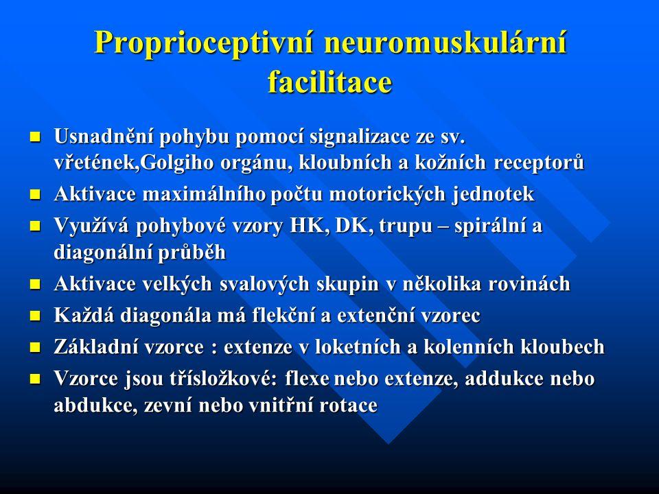 Vojtova metoda (reflexní lokomoce) Využívá vrozené pohybové vzory, které ve spontánní motorice chybí – lze je reflexně vyvolat Využívá vrozené pohybové vzory, které ve spontánní motorice chybí – lze je reflexně vyvolat Adekvátní proprioceptivní stimuly (spoušťové zóny, výchozí poloha, opěrné body) Adekvátní proprioceptivní stimuly (spoušťové zóny, výchozí poloha, opěrné body) Zapojení svalových řetězců do globálních vzorů Zapojení svalových řetězců do globálních vzorů Dva globální vzory: reflexní plazení, reflexní otáčení Dva globální vzory: reflexní plazení, reflexní otáčení Reflexní plazení v motorické ontogenezi neexistuje jako celek Reflexní plazení v motorické ontogenezi neexistuje jako celek Reflexní otáčení patří do motorické ontogeneze jako celek Reflexní otáčení patří do motorické ontogeneze jako celek Vzory vytvořeny uměle, k jejich aktivaci je třeba zaujmout určitou výchozí polohu a působit tlakem na špoušťové zóny Vzory vytvořeny uměle, k jejich aktivaci je třeba zaujmout určitou výchozí polohu a působit tlakem na špoušťové zóny