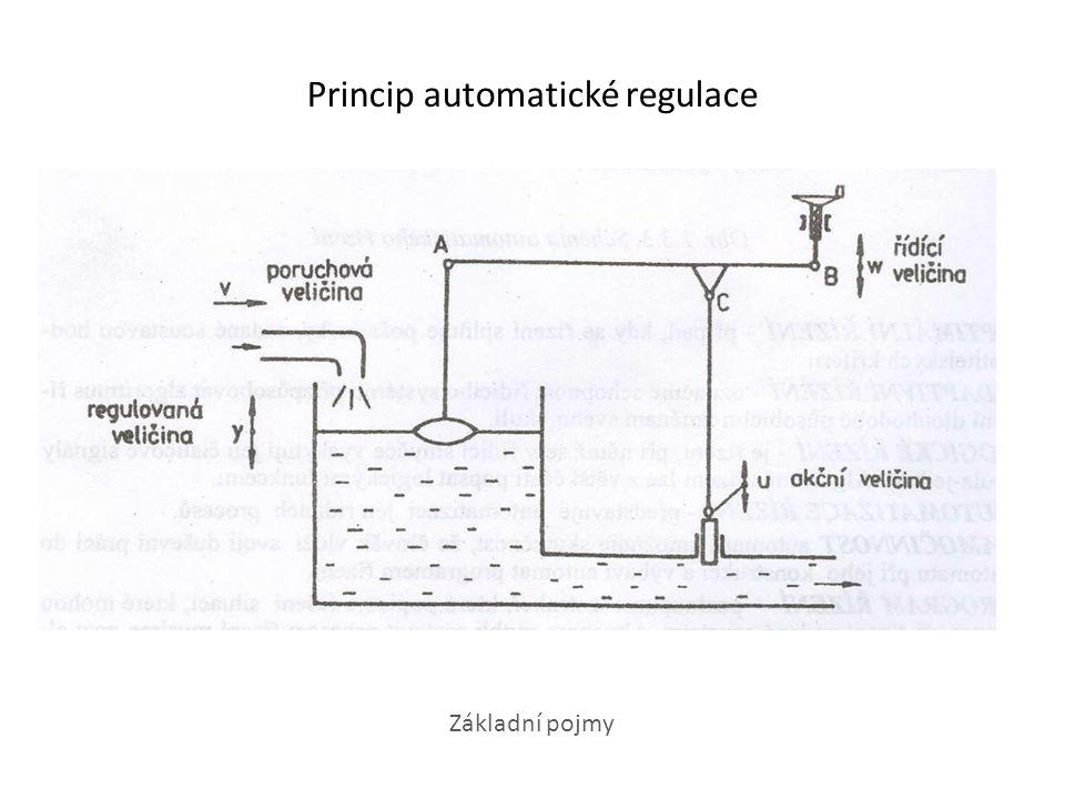 Princip automatické regulace Základní pojmy