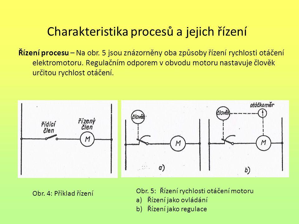 Charakteristika procesů a jejich řízení Řízení procesu – Na obr. 5 jsou znázorněny oba způsoby řízení rychlosti otáčení elektromotoru. Regulačním odpo