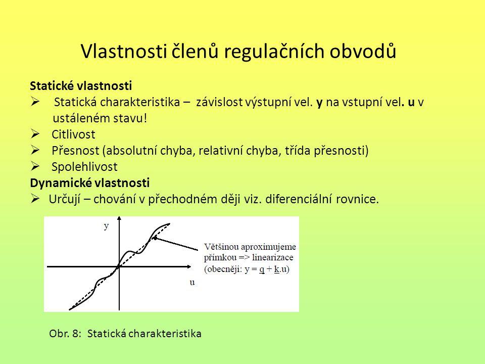 Vlastnosti členů regulačních obvodů Statické vlastnosti  Statická charakteristika – závislost výstupní vel. y na vstupní vel. u v ustáleném stavu! 