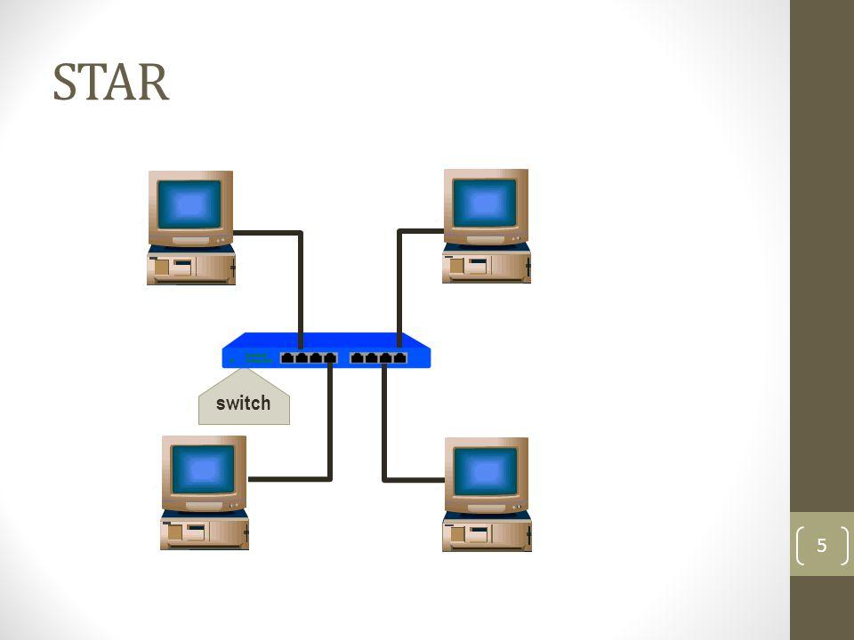 STAR 5 switch