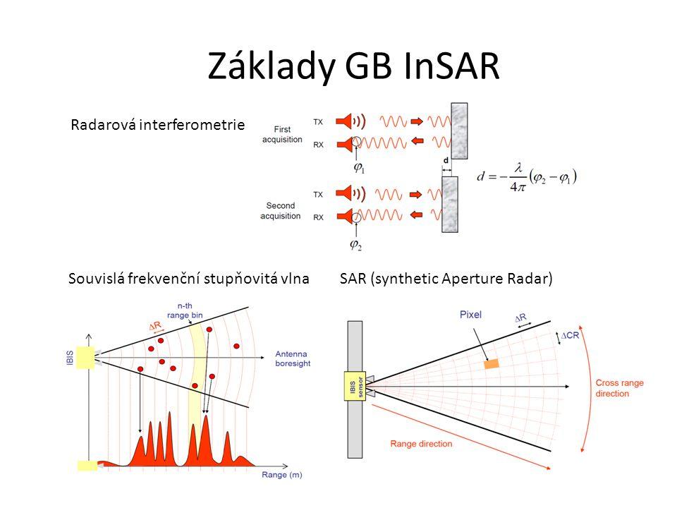 Základy GB InSAR Souvislá frekvenční stupňovitá vlnaSAR (synthetic Aperture Radar) Radarová interferometrie