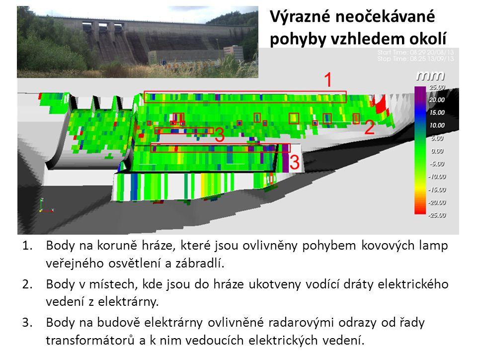 Výrazné neočekávané pohyby vzhledem okolí 1.Body na koruně hráze, které jsou ovlivněny pohybem kovových lamp veřejného osvětlení a zábradlí. 2.Body v