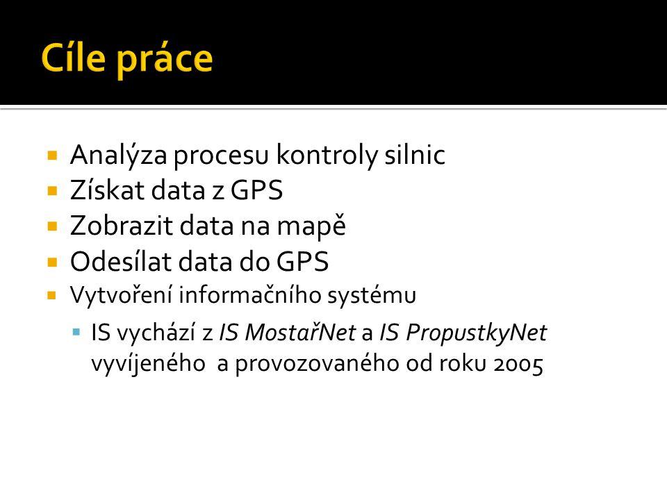 Analýza procesu kontroly silnic  Získat data z GPS  Zobrazit data na mapě  Odesílat data do GPS  Vytvoření informačního systému  IS vychází z IS MostařNet a IS PropustkyNet vyvíjeného a provozovaného od roku 2005