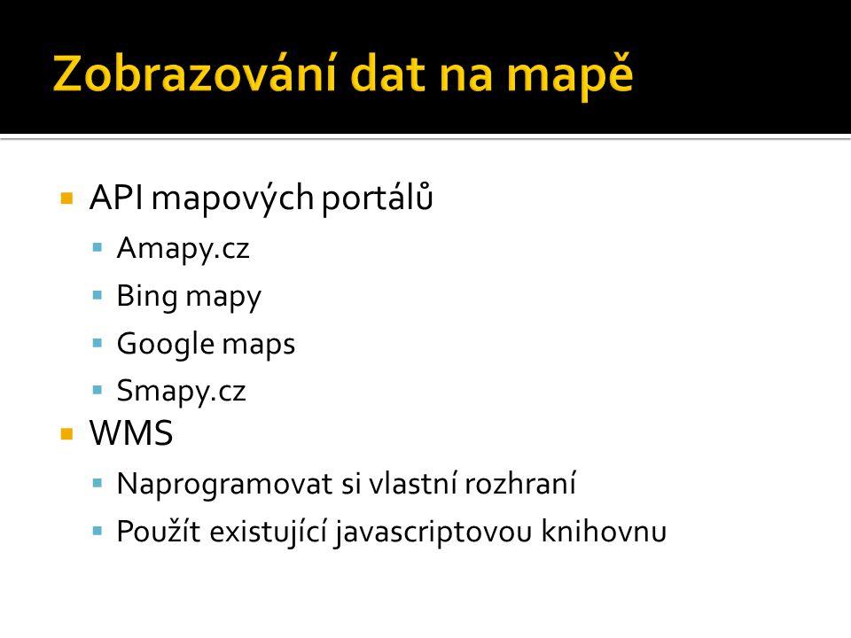  API mapových portálů  Amapy.cz  Bing mapy  Google maps  Smapy.cz  WMS  Naprogramovat si vlastní rozhraní  Použít existující javascriptovou knihovnu