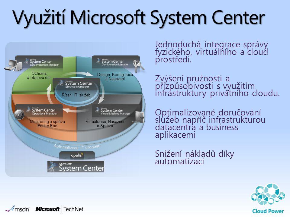 Využití Microsoft System Center Design, Konfigurace a Nasazení Ochrana a obnova dat Virtualizace, Nasazení a Správa Monitoring a správa End to End Říz