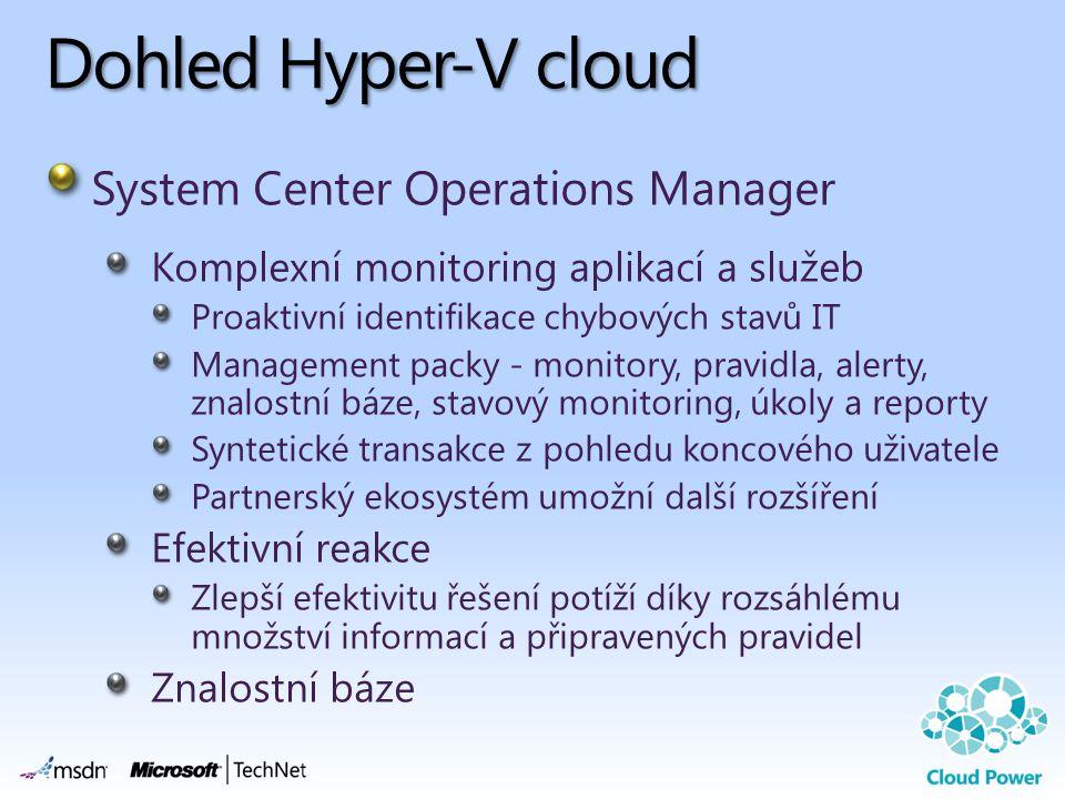Dohled Hyper-V cloud System Center Operations Manager Komplexní monitoring aplikací a služeb Proaktivní identifikace chybových stavů IT Management pac