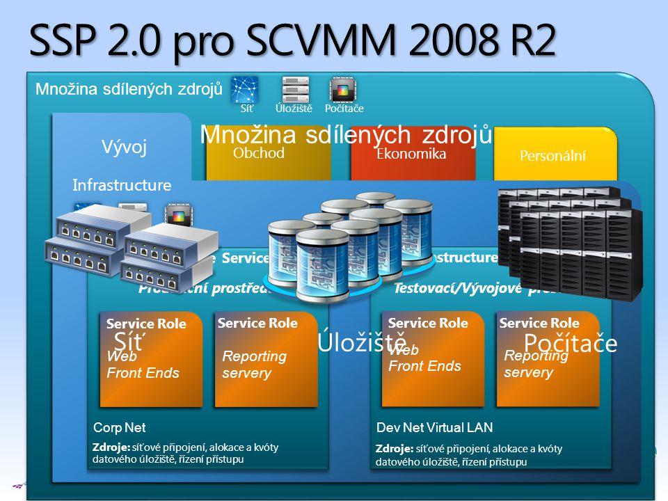 SSP 2.0 pro SCVMM 2008 R2 Personální Obchod Ekonomika Vývoj Infrastructure Infrastructure Service A Produkční prostředí Corp Net Zdroje: síťové připoj