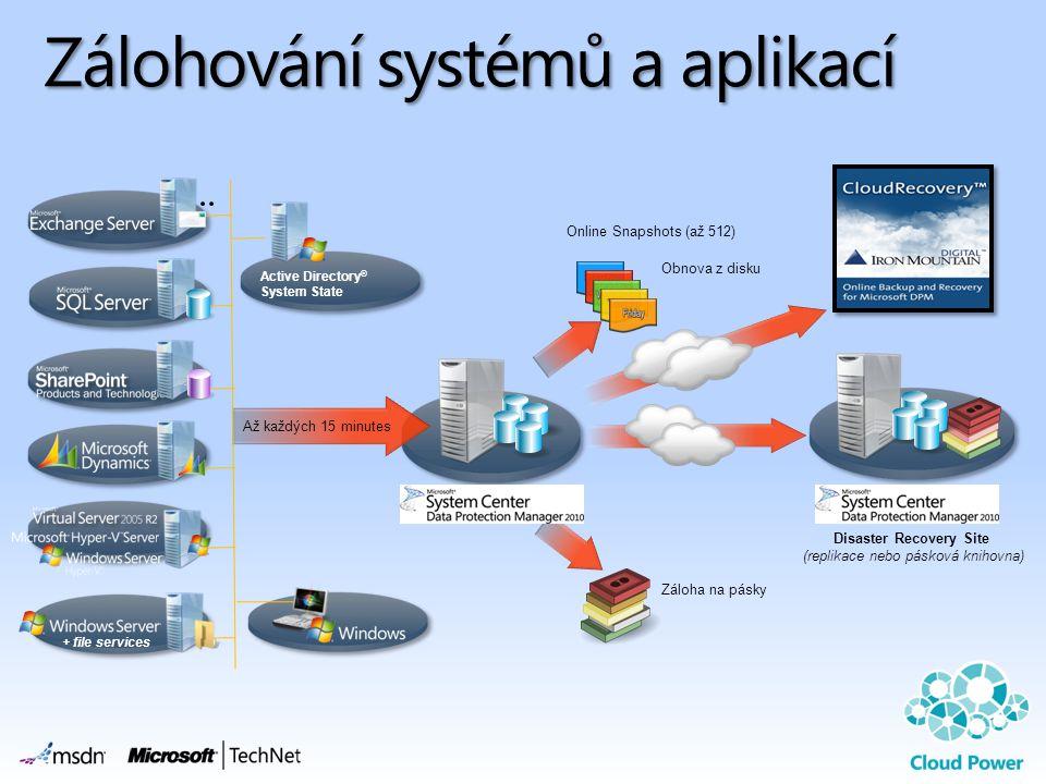 Zálohování systémů a aplikací Online Snapshots (až 512) Obnova z disku Záloha na pásky Až každých 15 minutes Disaster Recovery Site (replikace nebo pá