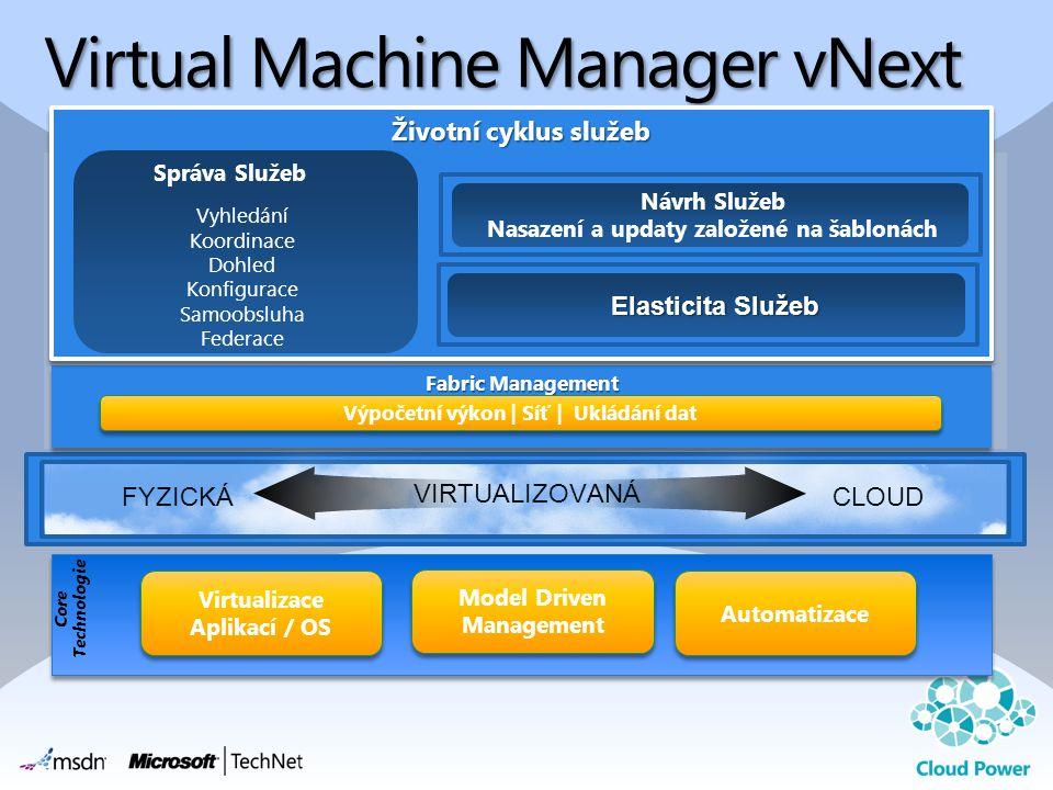Virtual Machine Manager vNext Core Technologi e Model Driven Management Automatizace VIRTUALIZOVANÁ CLOUDFYZICKÁ Virtualizace Aplikací / OS Virtualiza
