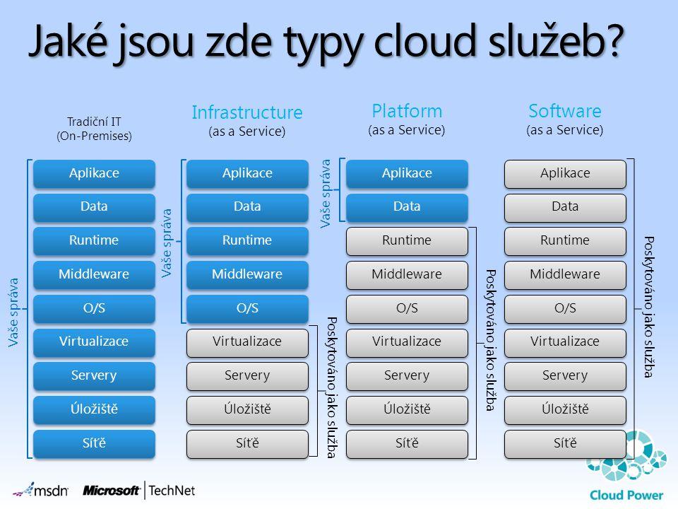Jaké jsou zde typy cloud služeb? Tradiční IT (On-Premises) Úložiště Servery Síťě O/S Middleware Virtualizace Data Aplikace Runtime Vaše správa Infrast