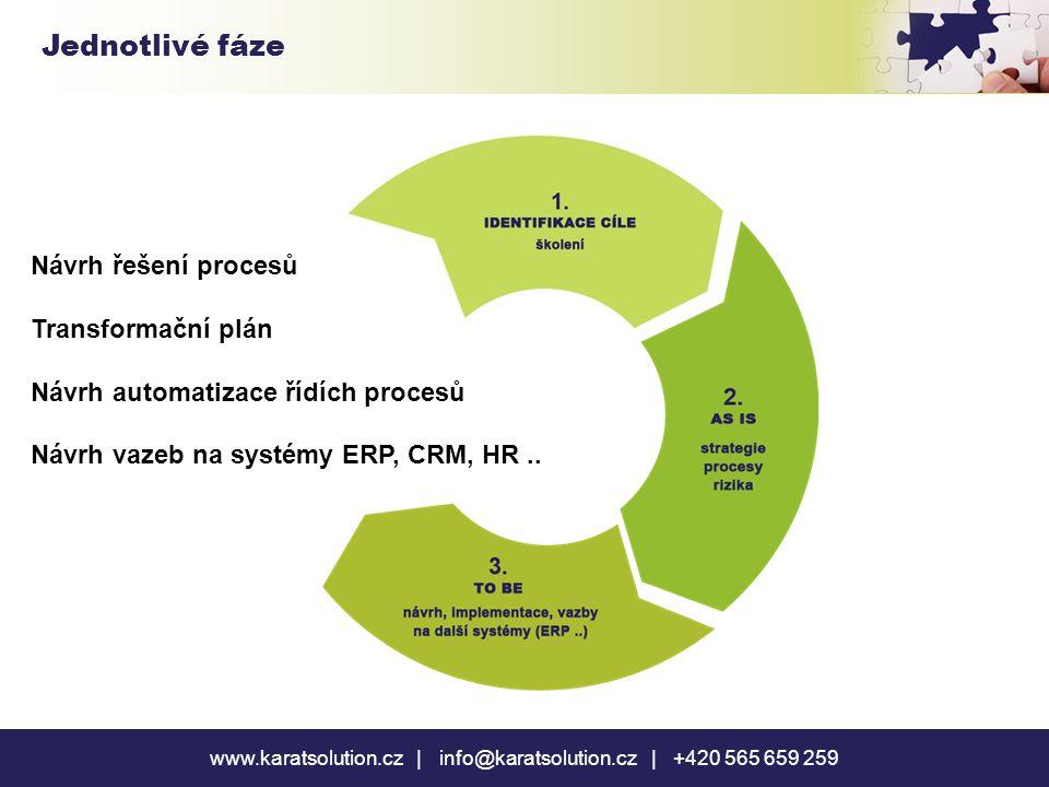 www.karatsolution.cz | info@karatsolution.cz | +420 565 659 259 Jednotlivé fáze Návrh řešení procesů Transformační plán Návrh automatizace řídích procesů Návrh vazeb na systémy ERP, CRM, HR..