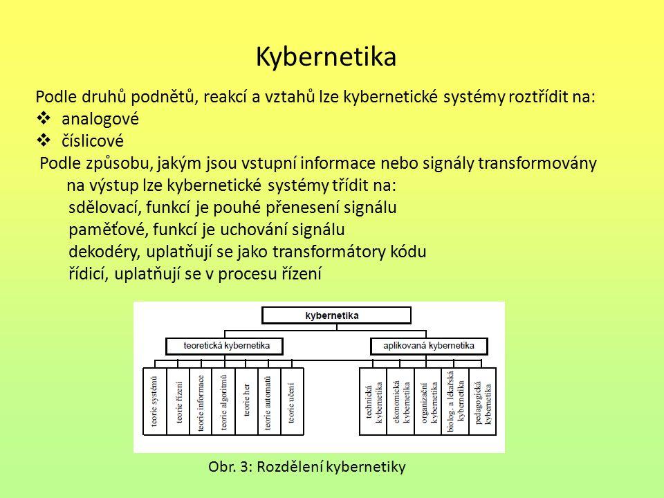 Kybernetika Podle druhů podnětů, reakcí a vztahů lze kybernetické systémy roztřídit na:  analogové  číslicové Podle způsobu, jakým jsou vstupní informace nebo signály transformovány na výstup lze kybernetické systémy třídit na: sdělovací, funkcí je pouhé přenesení signálu paměťové, funkcí je uchování signálu dekodéry, uplatňují se jako transformátory kódu řídicí, uplatňují se v procesu řízení Obr.