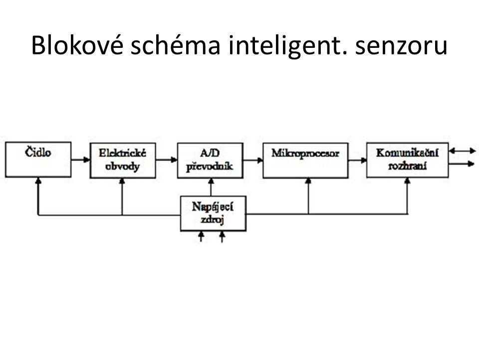 Blokové schéma inteligent. senzoru