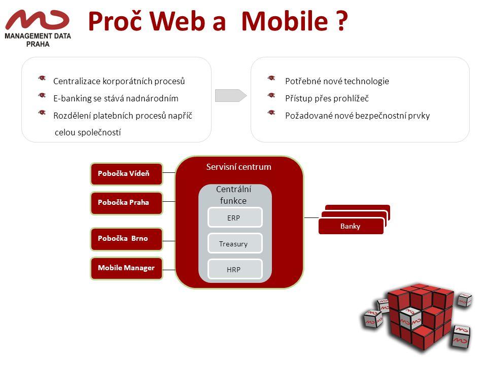 Proč Web a Mobile .