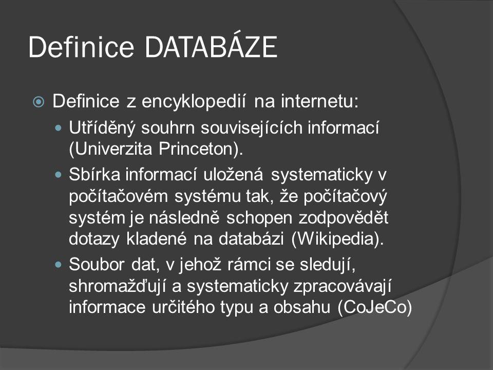 Definice DATABÁZE  Definice z encyklopedií na internetu: Utříděný souhrn souvisejících informací (Univerzita Princeton).