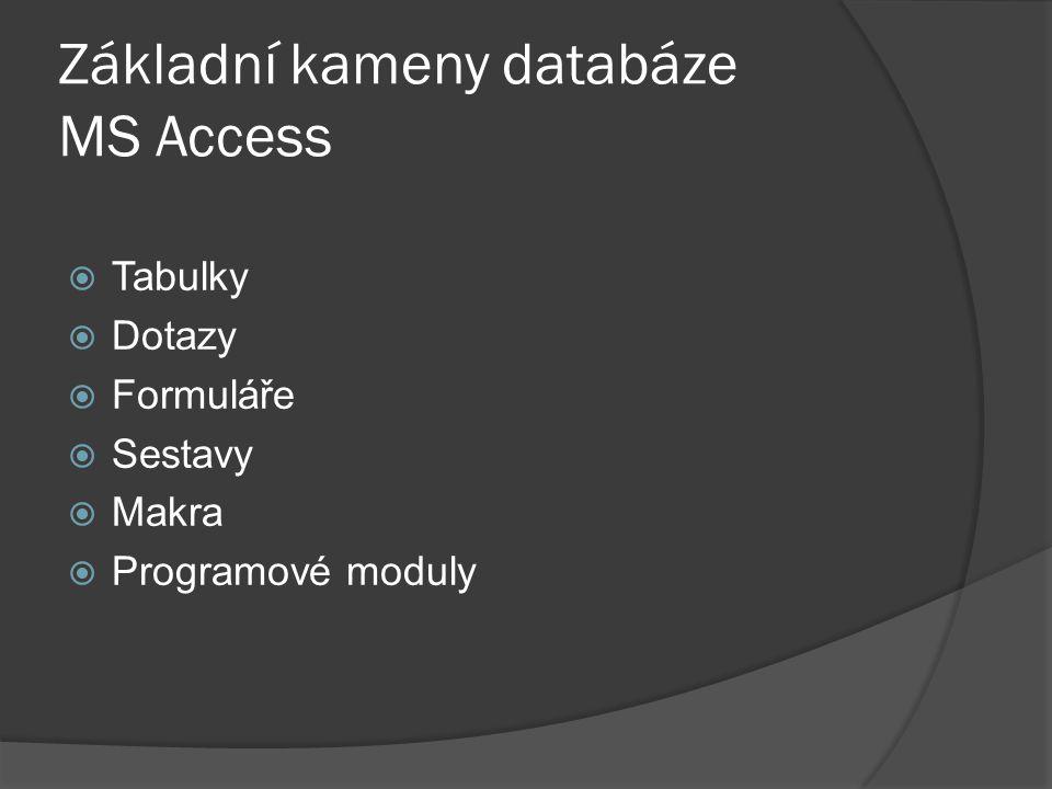Základní kameny databáze MS Access  Tabulky  Dotazy  Formuláře  Sestavy  Makra  Programové moduly