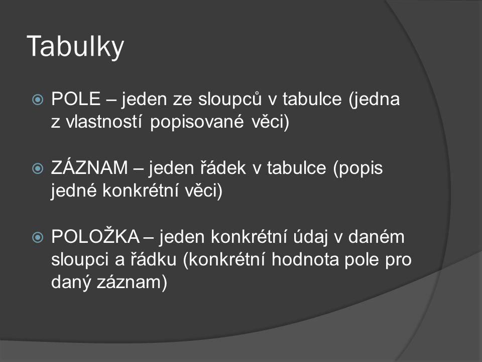 Tabulky  POLE – jeden ze sloupců v tabulce (jedna z vlastností popisované věci)  ZÁZNAM – jeden řádek v tabulce (popis jedné konkrétní věci)  POLOŽKA – jeden konkrétní údaj v daném sloupci a řádku (konkrétní hodnota pole pro daný záznam)