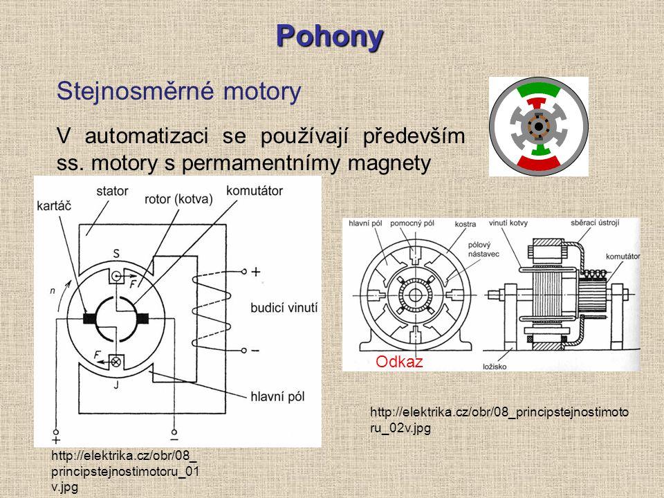 Pohony Stejnosměrné motory V automatizaci se používají především ss. motory s permamentnímy magnety http://elektrika.cz/obr/08_ principstejnostimotoru