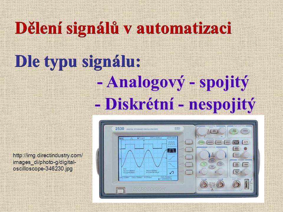 Dělení signálů v automatizaci - Analogový - spojitý Dle typu signálu: - Diskrétní - nespojitý http://img.directindustry.com/ images_di/photo-g/digital- oscilloscope-346230.jpg