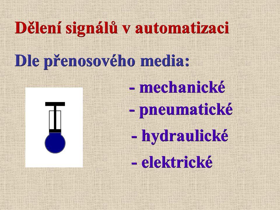 Dělení signálů v automatizaci - mechanické Dle přenosového media: - pneumatické - hydraulické - elektrické