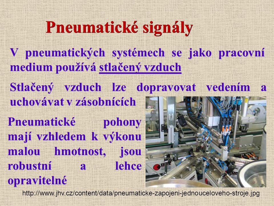 Pneumatické signály V pneumatických systémech se jako pracovní medium používá stlačený vzduch Stlačený vzduch lze dopravovat vedením a uchovávat v zásobnících Pneumatické pohony mají vzhledem k výkonu malou hmotnost, jsou robustní a lehce opravitelné http://www.jhv.cz/content/data/pneumaticke-zapojeni-jednouceloveho-stroje.jpg