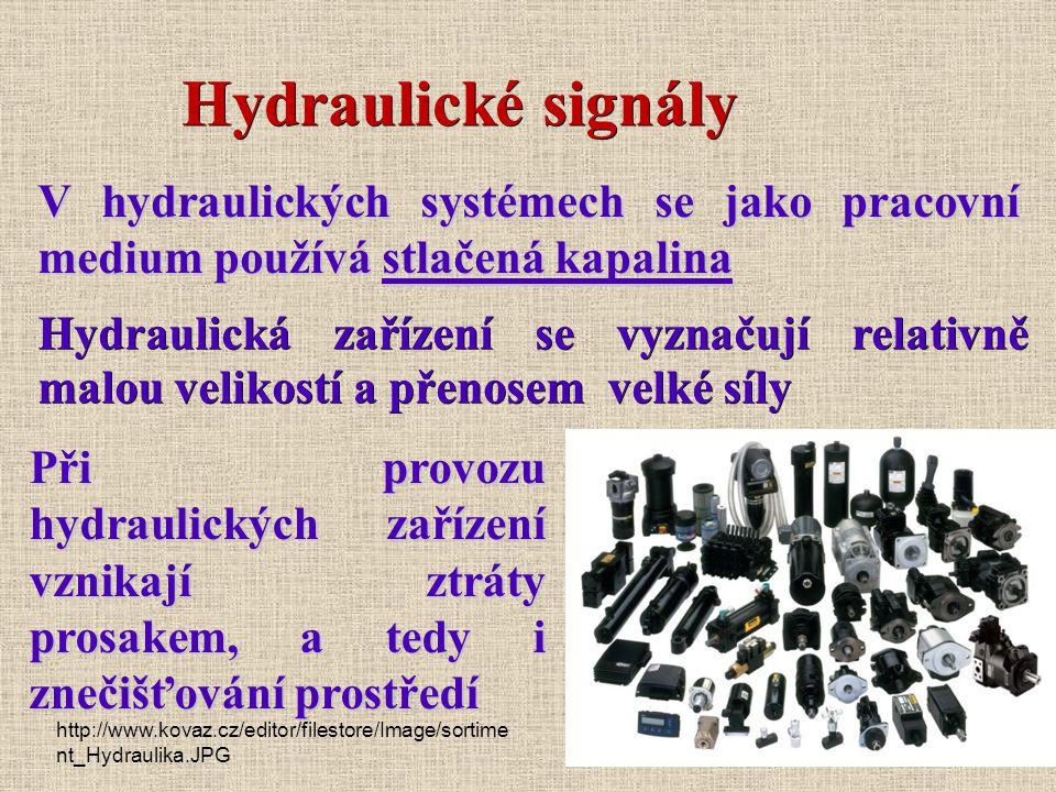 Hydraulické signály V hydraulických systémech se jako pracovní medium používá stlačená kapalina Hydraulická zařízení se vyznačují relativně malou velikostí a přenosem velké síly Při provozu hydraulických zařízení vznikají ztráty prosakem, a tedy i znečišťování prostředí http://www.kovaz.cz/editor/filestore/Image/sortime nt_Hydraulika.JPG