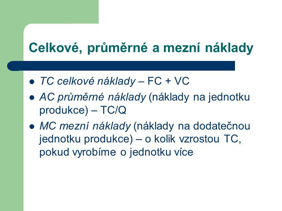 Celkové, průměrné a mezní náklady TC celkové náklady – FC + VC AC průměrné náklady (náklady na jednotku produkce) – TC/Q MC mezní náklady (náklady na dodatečnou jednotku produkce) – o kolik vzrostou TC, pokud vyrobíme o jednotku více